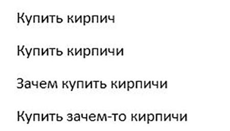 Примеры запросов в Яндекс.Директ